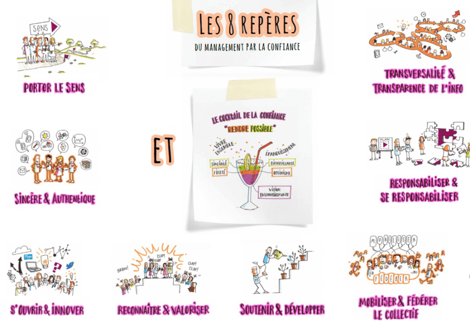 les_8_reperes-resize950x650.png